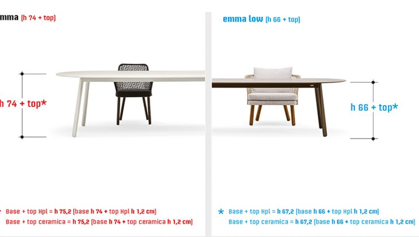 Emma Table Low - 4